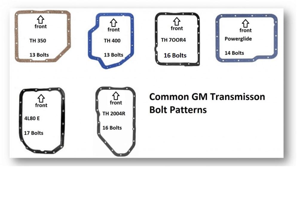700R4 Transmission Identification
