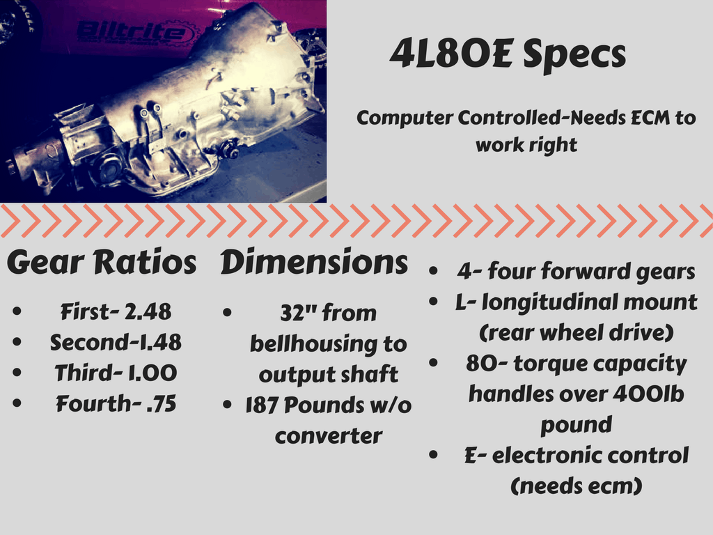 4L80E Transmission Identification Specs