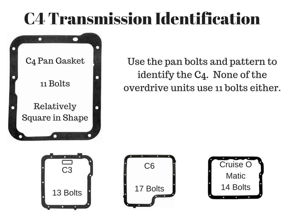 C4 Specs + Identification   Drivetrain Resource