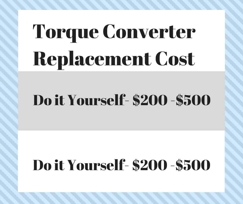 Torque Converter Problems | Drivetrain Resource