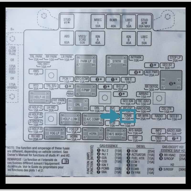 1999-2006 Silverado Transmission Fuse Location | Drivetrain Resource