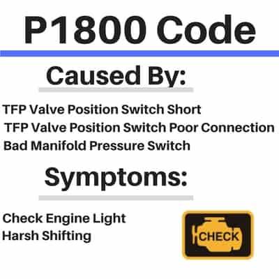 P1800 Trouble Code