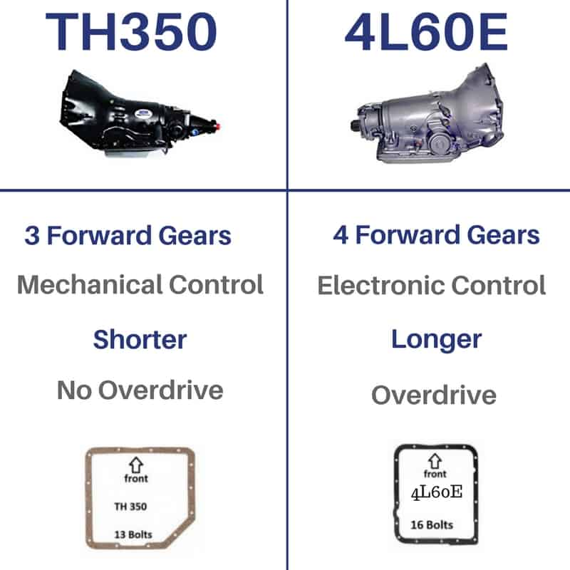 TH350 vs 4L60E: Comparing the Differences | Drivetrain Resource