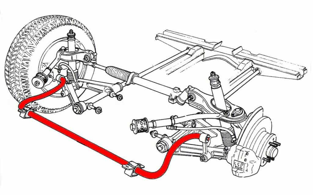 Scion tC Bad Sway Bar Link Symptoms